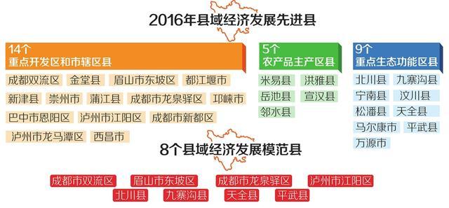 四川表彰经济发展先进县 龙泉驿平武蝉联模范县
